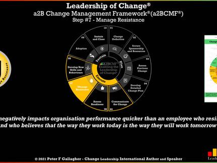 a2B Change Management Framework® (a2BCMF®) - Step #7: Manage Resistance
