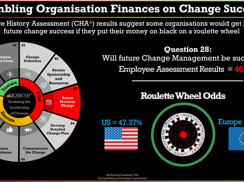 Change History Assessment – Gambling Organisation Finances