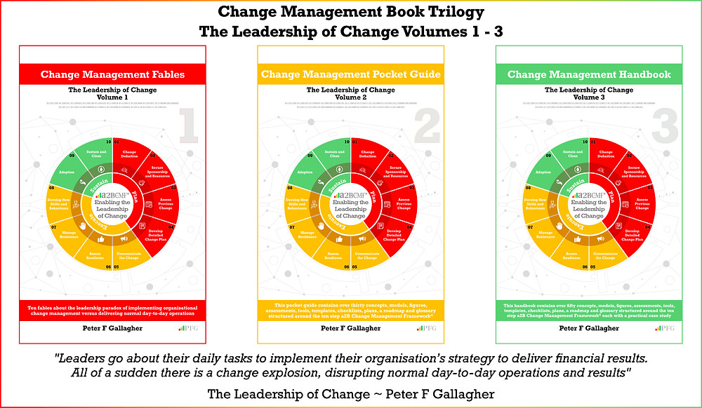 The Leadership of Change – Volume 1 – Fables, The Leadership of Change – Volume 2 – a2B Change Management Pocket Guide, The Leadership of Change – Volume 3 – Leadership Solutions Handbook