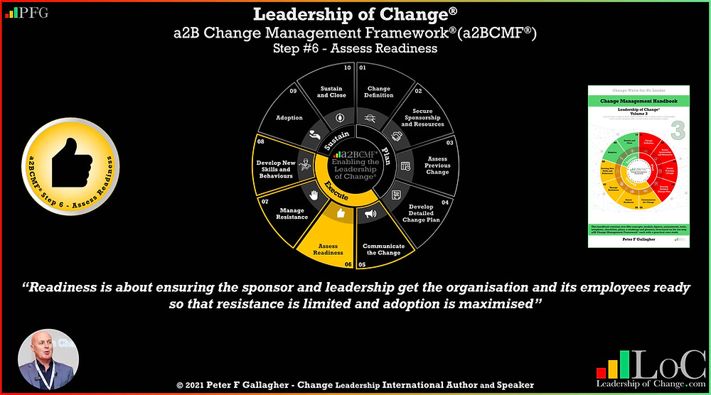 """a2BCMF® Step Quote #6 Leadership of Change, a2B Change Management Framework® Change Management Quote """"Readiness is about ensuring the sponsor and leadership get the organisation and its employees ready so that resistance is limited and adoption is maximised"""" ~ Peter F Gallagher Change Management Expert and Global Thought Leader,"""