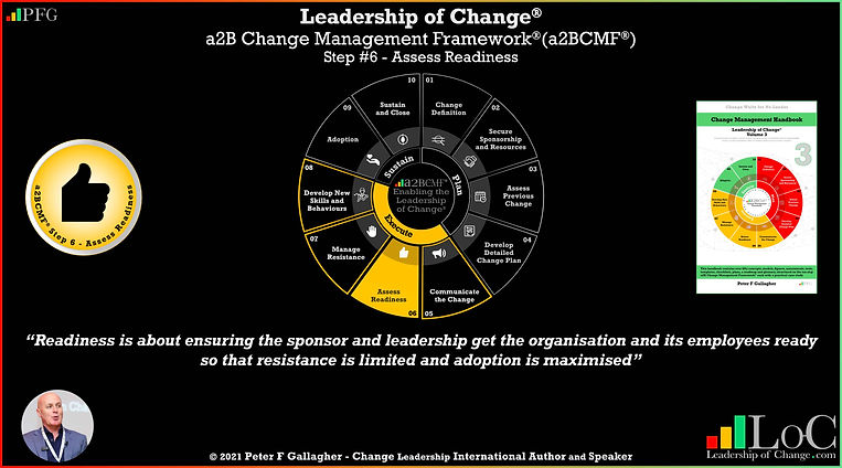 a2BCMF® step quote #6 leadership of change, a2b change management framework® change management quote, readiness is about ensuring the sponsor and leadership get the organisation and its employees ready so that resistance is limited and adoption is maximised, Peter F Gallagher change management expert speaker global thought leader, change management quotes, change management experts speakers global thought leaders,