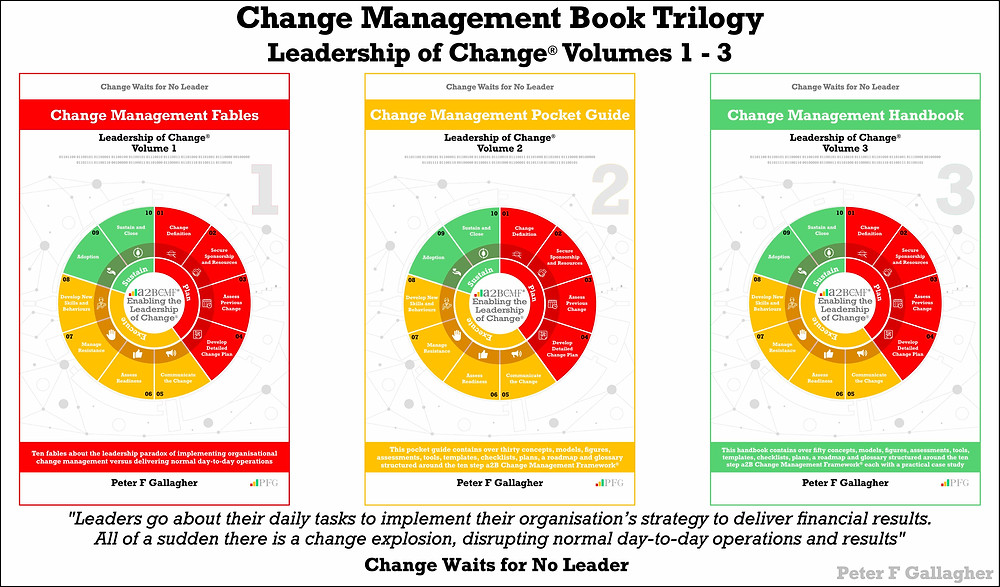 Leadership of Change Volumes 1 - 3 Trilogy, The Leadership of Change Volume 1 Fables, a2B Change Management Pocket Guide - The Leadership of Change Volume 2, The Leadership of Change Volume 3 Leadership Solutions Handbook, www.PeterFgallagher.com, Peter F Gallagher Change Management Keynote Speaker and Expert, PFG, #PFG, PFG Publications, #LeadershipOfChange, Implementing organisational change management vs. delivering normal day to day operations, Enabling leadership of Change, Sarah L Gallagher, Change Management, Change Management Framework, Change Management Model, a2BCMF, AUILM, a2B5R, a2BBIS,