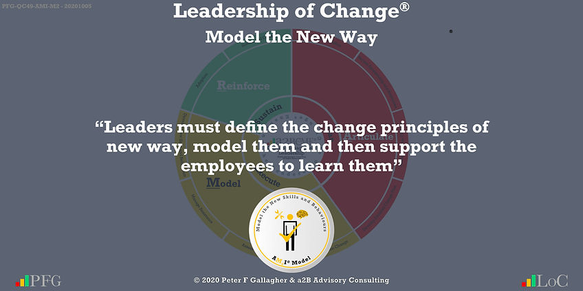 """Change Management Leadership Quotes, Change Management Quotes Peter F Gallagher, """"Leaders must define the change principles of new way, model them and then support the employees to learn them"""" ~ Peter F Gallagher Change, Peter F Gallagher Change Management Expert Speaker and Global Thought Leader,"""
