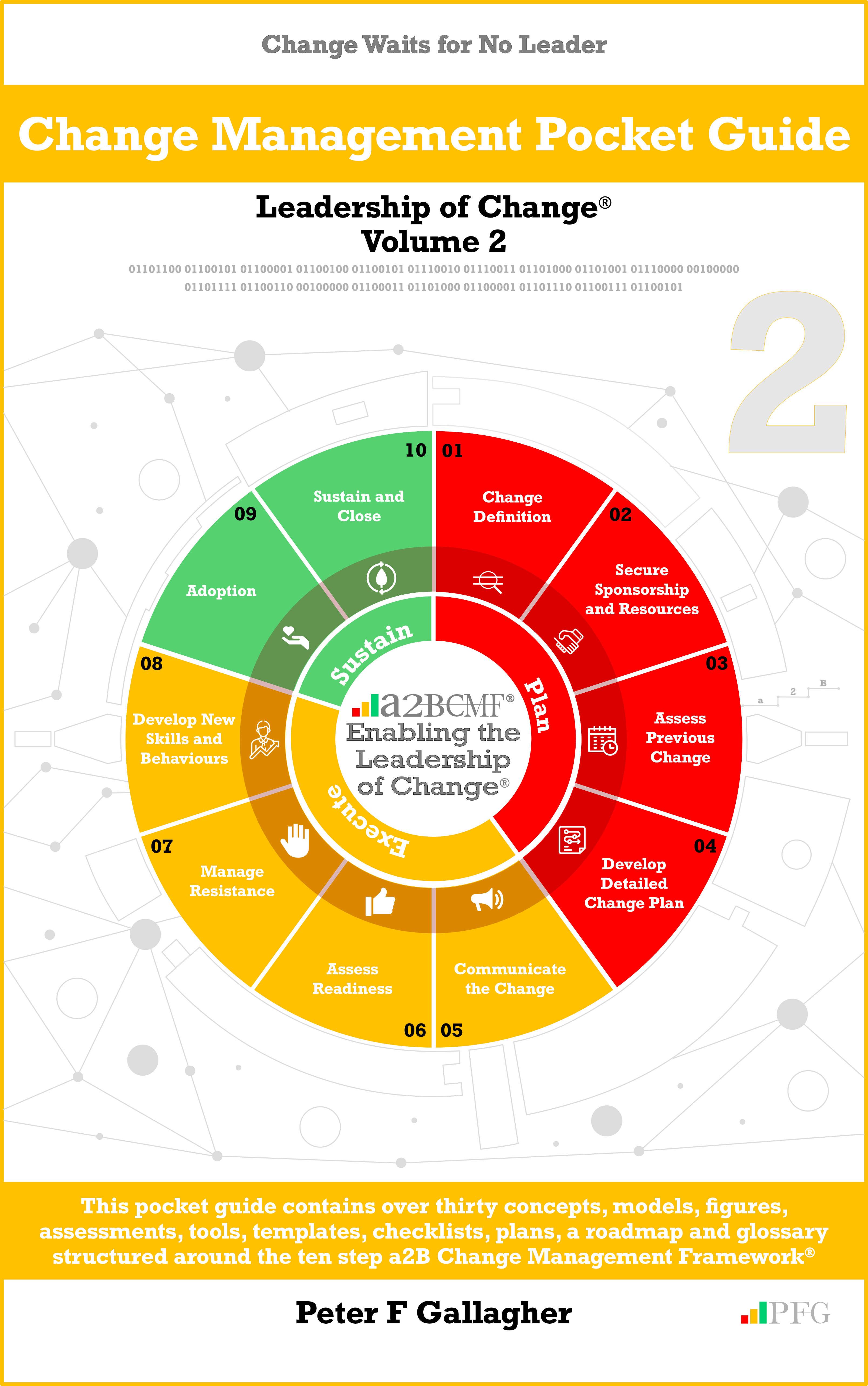 Change Management Pocket Guide, Leadership of Change Volume 2, a2b Change Management Pocket Guide, l