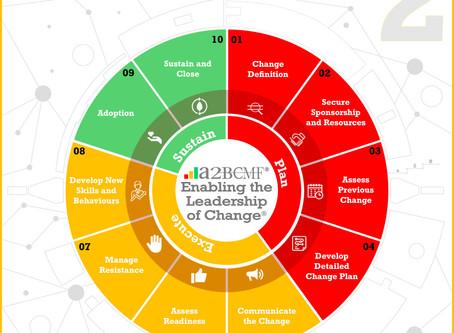 Change Management Pocket Guide - Leadership of Change® Volume 2