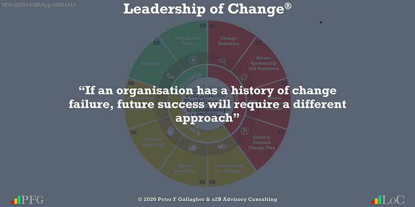 Change Management Quotes, Change Management Quote Peter F Gallagher, to achieve future organisational change success, analyse previous change history to mitigate previous weakness and enhance future success, Peter F Gallagher Change Management Expert Speaker and Global Thought Leader, change manager handbook, change management handbook, leadership of change, change management pocket guide,