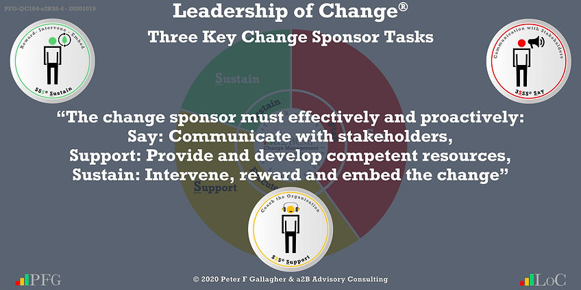 """The change sponsor must effectively and proactively: Say - Communicate with stakeholders, Support - Provide and develop competent resources, Sustain - Intervene, reward and embed the change"" ~ Peter F Gallagher Change, Peter F Gallagher Change Management Expert Speaker and Global Thought Leader,"