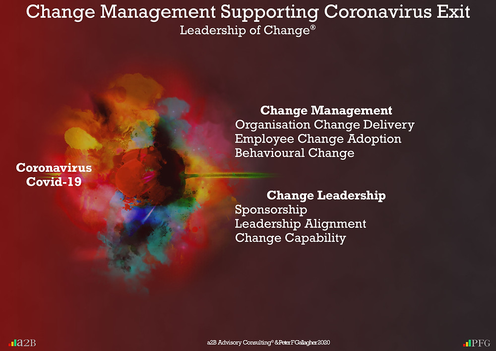 Change Management Supporting Coronavirus Exit - Peter F Gallagher Change Management Global Thought Leader