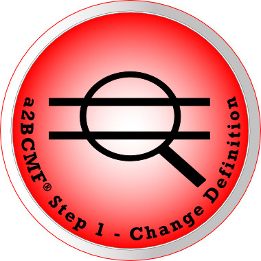 "a2B Change Management Framework® (a2BCMF®) Step #1 - Change Definition - ""Unless the change programme is continually aligned to the organisation's strategy and capacity it will not deliver speedy benefits or value to the organisation"" Peter F Gallagher Change Management Expert,"