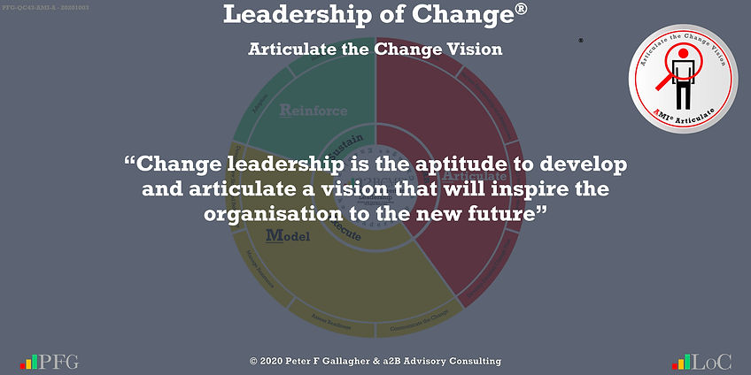 """Change Management Leadership Quotes, Change Management Quotes Peter F Gallagher, """"Develop a compelling change vision that inspires employees with purpose and is aligned to the organisation's strategy, values and beliefs"""" ~ Peter F Gallagher Change, Peter F Gallagher Change Management Expert Speaker and Global Thought Leader,"""