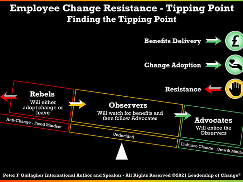 Change Resistance - Finding the Tipping Point