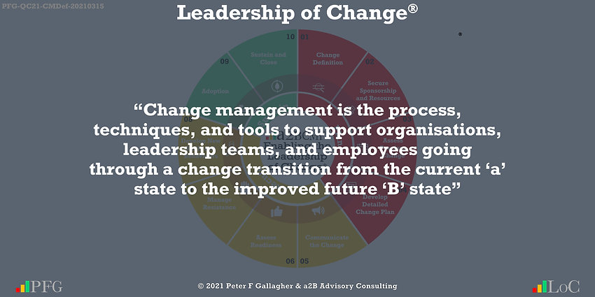 Change Management Quote, Change Management Quotes Peter F Gallagher, change management is the process, techniques, and tools to support organisations leadership teams and employees going through a change transition from the curre, Change Management Quote of the day, Peter F Gallagher Change Management Expert Speaker Global Thought Leader, leadership of change, Change Management Leadership, Change Management Handbook,