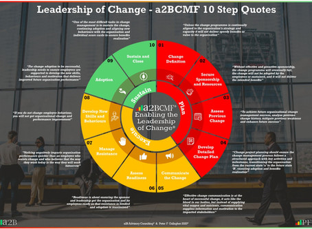 Leadership of Change® - a2BCMF® - 10 Step Quotes