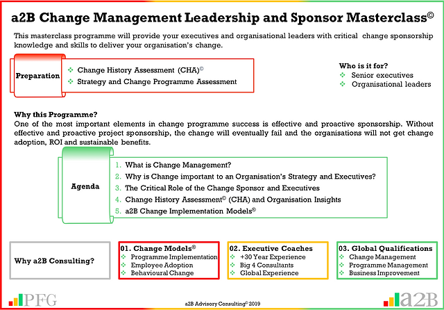 """Change Management Sponsor Masterclass, Peter F Gallagher Author of """"The Leadership of Change"""", The Leadership of Change – volume 1, The Leadership of Change Fables, Enabling the leadership of change, a2B Consulting, a2B Advisory Consulting, a2B Consulting  London & Edinburgh, Management Consultancy London & Edinburgh, Business Management Consultants London & Edinburgh, Management Consulting London & Edinburgh, Management Consultants London & Edinburgh,  Change Management Consultants London & Edinburgh, Peter F Gallagher Speaker, Peter F Gallagher Author, Peter F Gallagher Change Management Expert, Sarah L Gallagher, Operational Excellence, a2B Advisory Consulting, www.a2B.consuling, Peter F Gallagher, PeterFGallagher.com, www.PeterFGallagher.com, Peter F Gallagher Speaker, #LeadershipOfChange, Peter F Gallagher Change Management Expert,"""