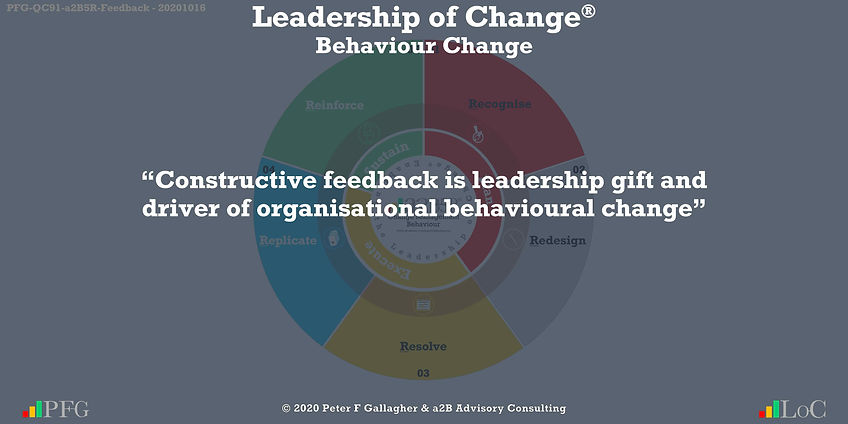 "Change Management Behaviour Quotes, Change Management Quotes Peter F Gallagher, ""Constructive feedback is leadership gift and driver of organisational behavioural change"" ~ Peter F Gallagher Change, Peter F Gallagher Change Management Expert Speaker and Global Thought Leader,"