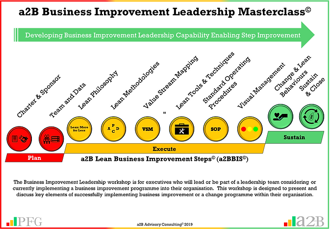 a2B Business Improvement leadership Masterclass Modules, a2BIL Training, Peter F Gallagher Change Management Expert, a2B.consulting, peterfgallagher.com, The Leadership of Change Volume 1 - Fables, the change explosion, The Leadership of Change Volume 2 – Change Management Pocket Guide, The Leadership of Change – Volume 3 Leadership Solutions Handbook, change management models, The Leadership of Change – Volume 1-3, Change Leadership, Peter F Gallagher  Author, Peter F Gallagher International Speaker, Enabling the leadership of change,