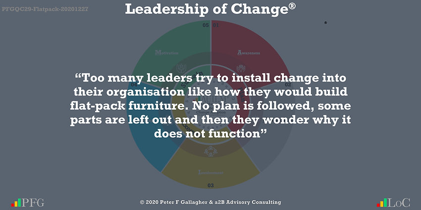 Change Management Quotes, Change Management Quotes Peter F Gallagher, Too many leaders try to install change into their organisation like how they would build flat-pack furniture. No plan is followed, some parts are left out and then they wonder why it does not function, Peter F Gallagher Change Management Expert Speaker Global Thought Leader, change management handbook, change manager book, leadership of change,