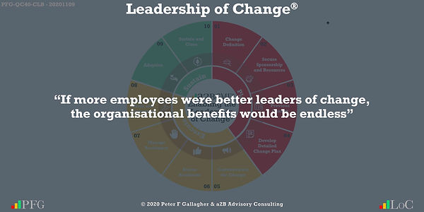 """Change Management Quotes, Change Management Quotes Peter F Gallagher, """"If more employees were better leaders of change, the organisational benefits would be endless"""" ~ Peter F Gallagher Change, Peter F Gallagher Change Management Expert Speaker and Global Thought Leader,"""