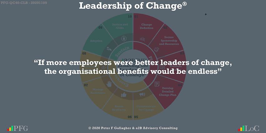 "Change Management Quotes, Change Management Quotes Peter F Gallagher, ""If more employees were better leaders of change, the organisational benefits would be endless"" ~ Peter F Gallagher Change, Peter F Gallagher Change Management Expert Speaker and Global Thought Leader,"
