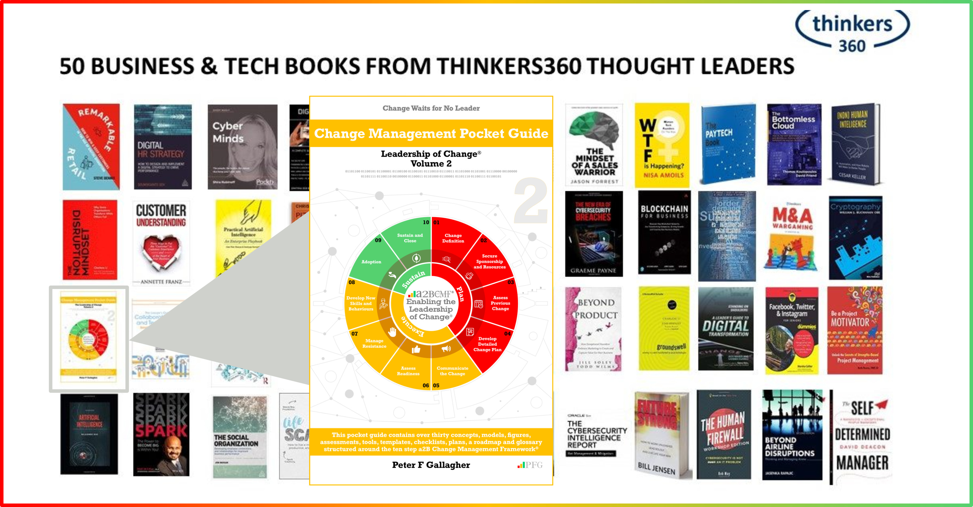Ranked #1 Global Thought Leaders Change Management (May 2020) Thinkers360,  Change Management Quotes