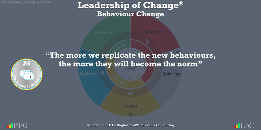 "Change Management Behaviour Quotes, Change Management Quotes Peter F Gallagher, ""If the old employee behaviours are problematic, then redesign new positive behaviours"" ~ Peter F Gallagher Change, Peter F Gallagher Change Management Expert Speaker and Global Thought Leader,"