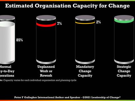 Change Management - Organisation Change Capacity and Workload