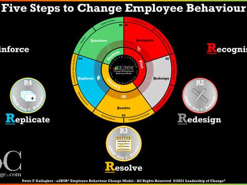 a2B5R® Employee Behaviour Change Model