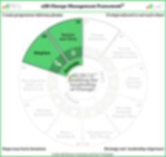 LoCA Page 31 CMF Sustain Actee 20200625