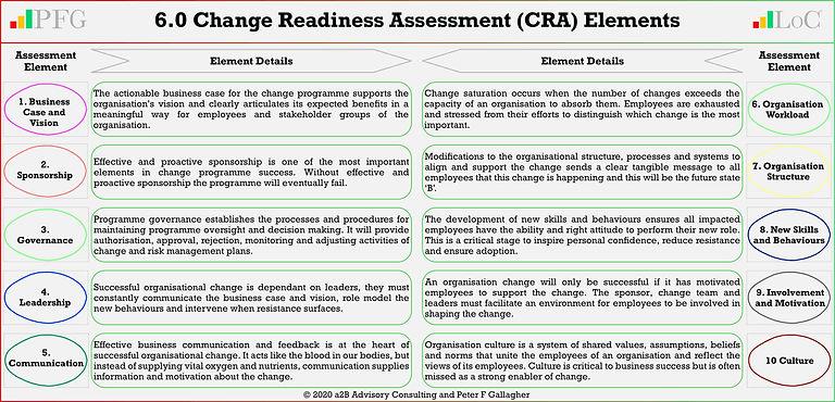 LoCA 6.0 Readiness Actee 20200615 v21.jp