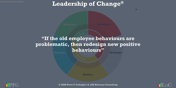 """Change Management Quotes, Change Management Quotes Peter F Gallagher, """"If the old employee behaviours are problematic, then redesign new positive behaviours"""" ~ Peter F Gallagher Change, Peter F Gallagher Change Management Expert Speaker and Global Thought Leader,"""