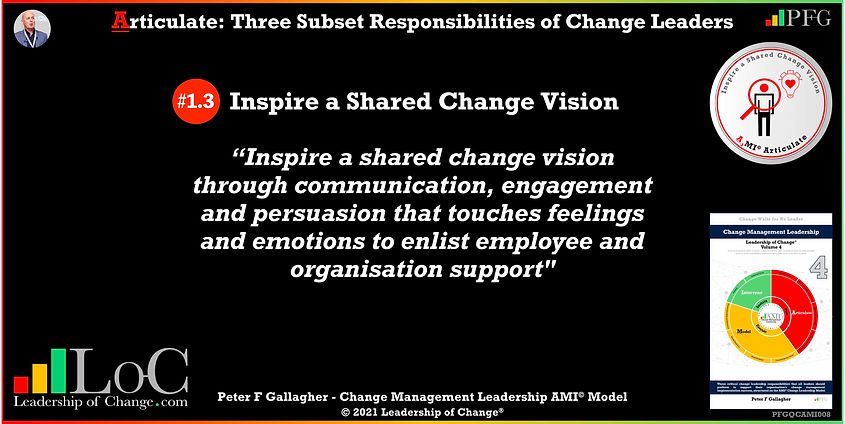 Change Management Leadership Quotes, Change Management Quotes Peter F Gallagher, Inspire a Shared Change Vision, Inspire a shared change vision through communication, engagement and persuasion that touches feelings and emotions to enlist employee and organisation support, Peter F Gallagher Change Management Expert Speaker and Global Thought Leader, change management experts speakers authors global thought leaders,