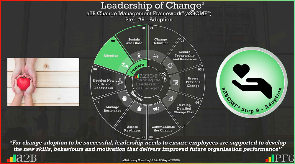 """Change Management Framework® (a2BCMF®) Step #9 Change Management Adoption """"For change adoption to be successful, leadership needs to ensure employees are supported to develop the new skills, behaviours and motivation that delivers improved future organisation performance"""" Peter F Gallagher Change Management Expert and Global Thought Leader,"""