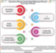Change Leadership Alignment, Develop Change Leadership Capability, Change Leadership, Change Management for Leaders, Change Management Gamification, Leadership of Change Volumes 1 2 3, www.PeterFGallagher.com, Peter F Gallagher Keynote Speaker, PFG, #PFG, PFG Publications, The Leadership of Change, Change Management Fables, #LeadershipOfChange, Implementing organisational change management vs. delivering normal day to da, Change Management Speaker, Change Management Framework, Change Management Keynote Speaker, a2BCMF, AUILM, a2B5R, [Author: Peter F Gallagher]