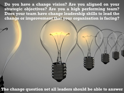 Change Leadership Alignment: Are you Aligned on Your Strategic Objectives?