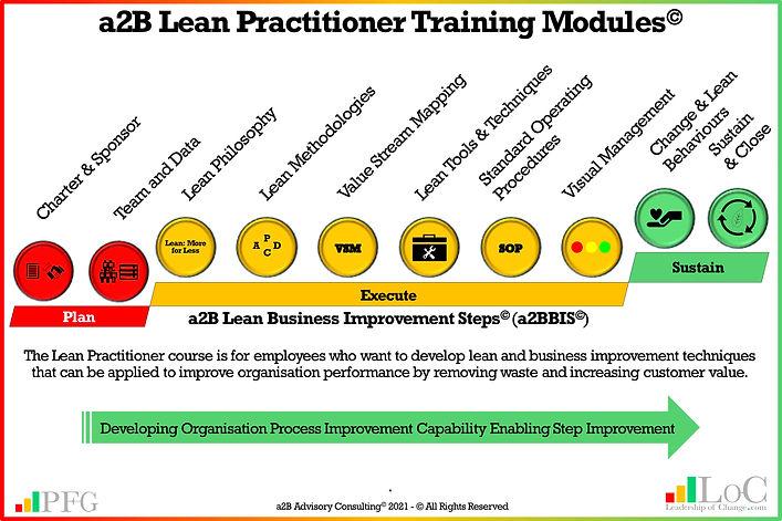 a2B LP Training Training 20210618 V1.jpg