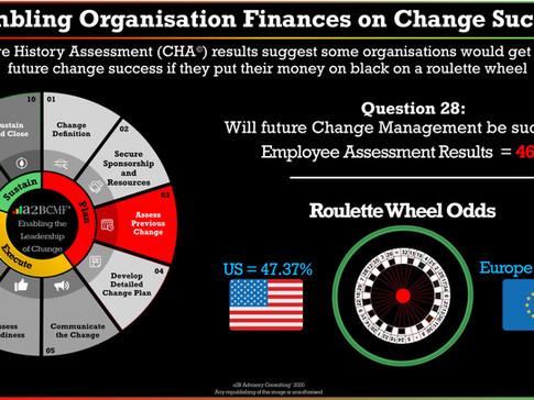 Change History Assessment – Gambling Organisation Finances