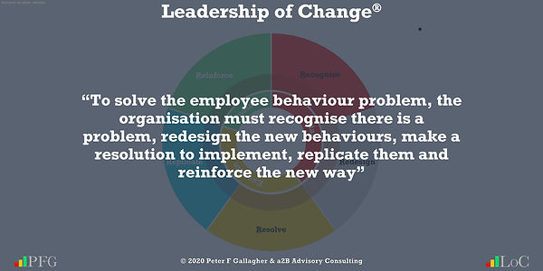 """Change Management Quotes, Change Management Quotes Peter F Gallagher, """"To solve the employee behaviour problem, the organisation must recognise there is an issue. The new behaviours need to be redesigned, a resolution made to implement them, replicate them and reinforce the new way"""" ~ Peter F Gallagher Change, Peter F Gallagher Change Management Expert Speaker and Global Thought Leader,"""