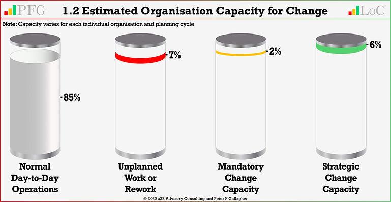 LoCA 1.2 Org Capacity Actee 20200615 v21