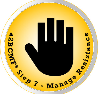 a2B Change Management Framework® (a2BCMF®) - Step #7 Icon: Manage Resistance
