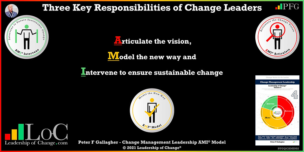 Change Management Leadership Quotes Volume 4, Change Management Quotes Peter F Gallagher, Organisational change leadership Articulate the vision Model the new way Intervene to ensure sustainable change, Peter F Gallagher change management expert speaker author global thought leader, change management experts speakers authors global thought leaders, leadership of change, change management quotes, change leadership