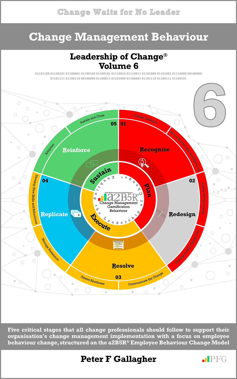 Change Management Behaviour - Leadership of Change® Volume 6, Change Management Book, Peter F Gallagher Change Management Expert, Five critical tasks that all change professionals should follow to support their organisation's change management implementation with a focus on employee behaviour change, a2B Change Management Framework,