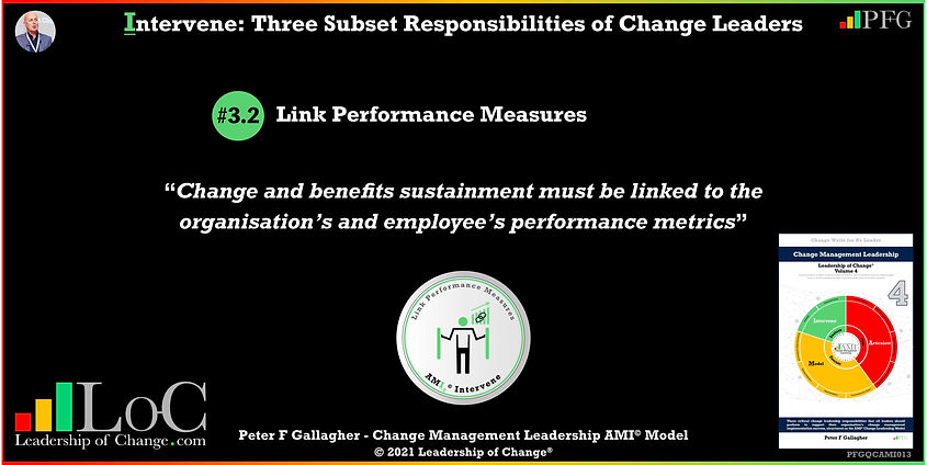 Change Management Leadership Quotes, Change Management Quotes Peter F Gallagher, Link Performance Measures, Change and benefits sustainment must be linked to the organisation's and employee's performance metrics, change management experts speakers authors global thought leaders, leadership of change, change management quotes, change leadership, Change Management Leadership Handbook,