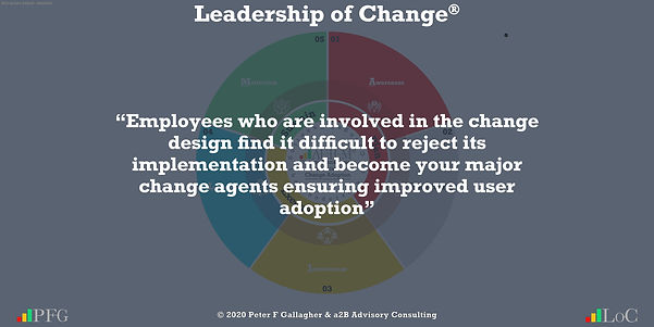 """Change Management Quotes, Change Management Quotes Peter F Gallagher, """"Employees who are involved in the change design find it difficult to reject its implementation and become your major change agents ensuring improved user adoption"""" ~ Peter F Gallagher Change, Peter F Gallagher Change Management Expert Speaker and Global Thought Leader,"""
