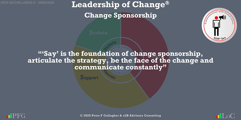 "Change Management Sponsorship, ""'Say' is the foundation of change sponsorship, articulate the strategy, be the face of the change and communicate constantly"" ~ Peter F Gallagher Change, Peter F Gallagher Change Management Expert Speaker and Global Thought Leader,"