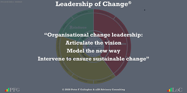 """Change Management Quotes, Change Management Quotes Peter F Gallagher, """"Organisational change leadership: Articulate the vision, Model the new way and Intervene to ensure sustainable change ~ Peter F Gallagher Change, Peter F Gallagher Change Management Expert Speaker and Global Thought Leader,"""