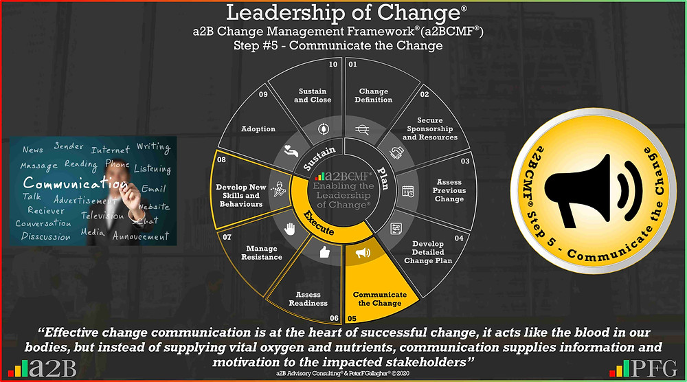 """a2BCMF® Step Quote #5 Leadership of Change, a2B Change Management Framework® Change Management Quote """"Communicate like how the blood flows in your body, but instead of supplying vital oxygen and nutrients, communication supplies information and motivation to the impacted stakeholders"""" ~ Peter F Gallagher Change Management Expert and Global Thought Leader,"""