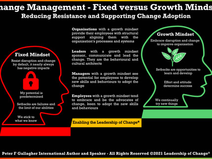 Change Management - Fixed Verses Growth Mindset Leadership