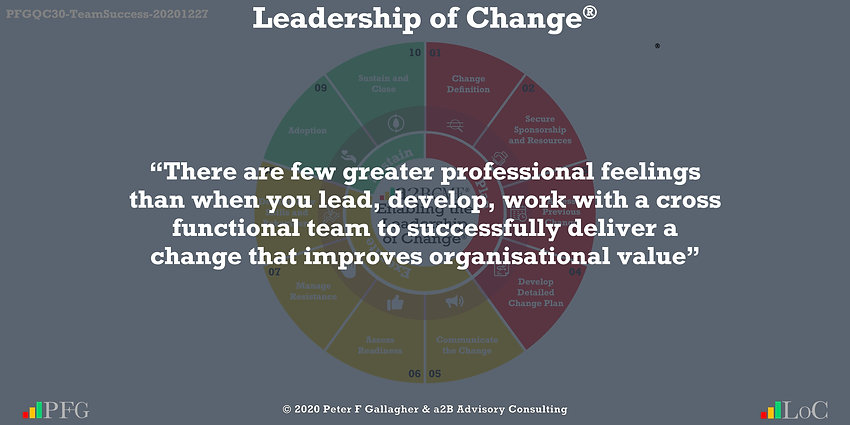 Change Management Quotes, Change Management Quote Peter F Gallagher, There are few greater professional feelings than when you lead, develop, work with a cross functional team to successfully deliver a change that improves organisational value, Peter F Gallagher Change Management Expert Speaker Global Thought Leader, change management handbook, change manager book, leadership of change,