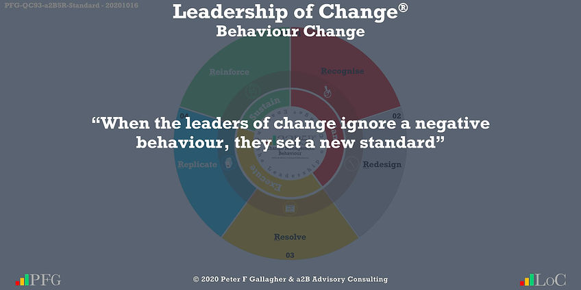 "Change Management Behaviour Quotes, Change Management Quotes Peter F Gallagher, ""When the leaders of change ignore a negative behaviour, they set a new standard"" ~ Peter F Gallagher Change, Peter F Gallagher Change Management Expert Speaker and Global Thought Leader,"