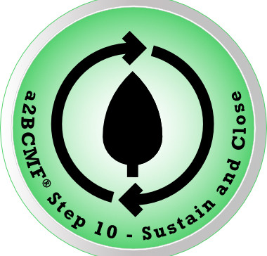 a2B Change Management Framework® (a2BCMF®) - Step #10 Icon: Sustain and Close